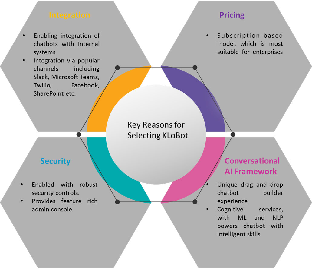 key-reasons-for-selecting-chatbot