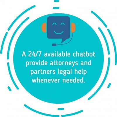 KLoBot-24-7-available-chatbot