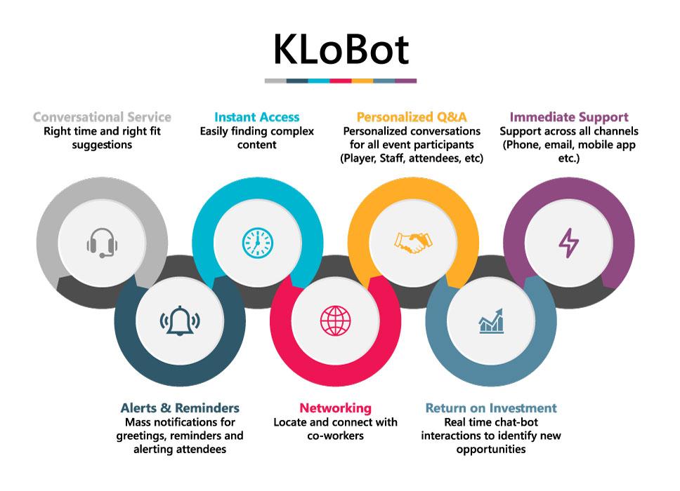 KLoBot-communication-Instance-enhanced