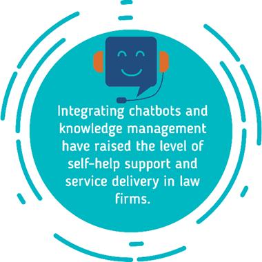 KLoBot-integrating-chatbots-knowledge-mgmt