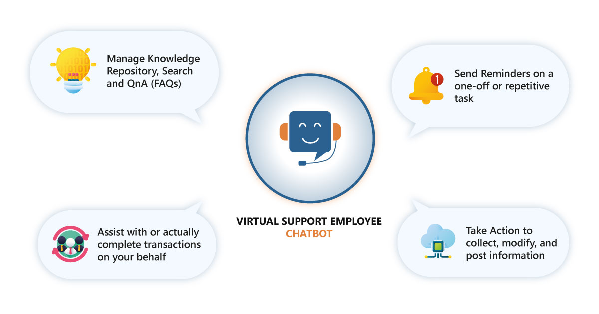 Build-Virtual-Support-Employee-graphic